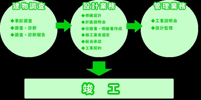 m_flow3